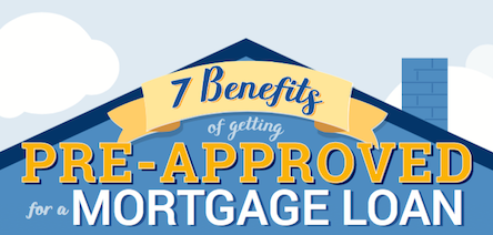 Pre-Approved For A Mortgage Loan Ross Mortgage